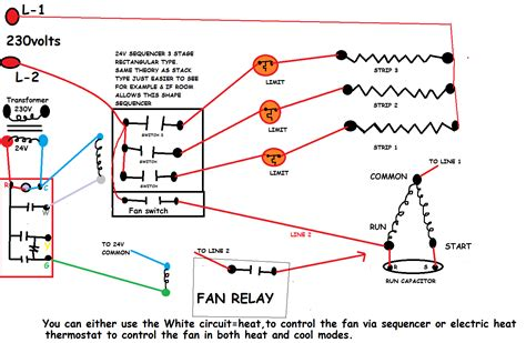 Your Number One Fan Survive The Heat In Style by I A Powermatic Furnace Combining Electricity It