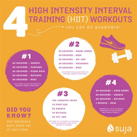 4 hiit workouts you can do anywhere suja juice