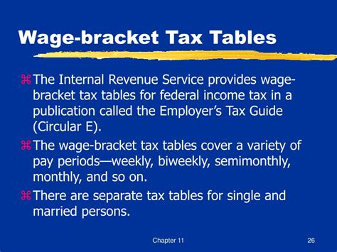 wage bracket method tables for income tax withholding 2017 ppt chapter 11 powerpoint presentation id 468444