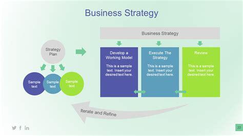 Business Plan And Strategy Presentation Slidemodel Business Strategy Template Powerpoint