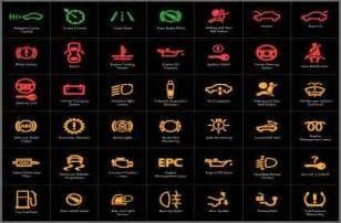 bmw 328i dashboard lights bmw x5 warning lights symbols bmw indicator lights bmw