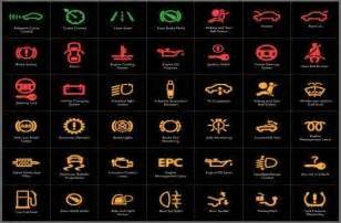 Bmw Indicator Lights Bmw Dashboard Warning Lights Symbols Lighting