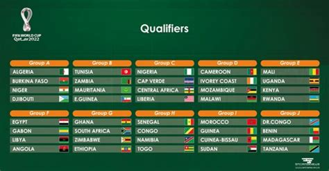 african qualifiers   world cup   draw