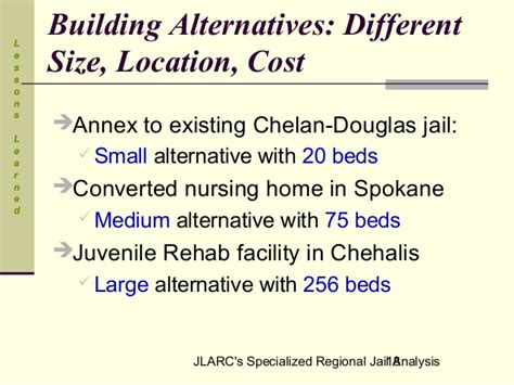 Spokane Detox Sobering Unit by Analysis Of A Specialized Regional Facility
