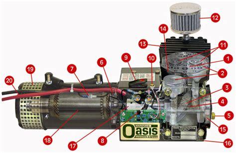 oasis air compressor wiring diagrams wiring diagram manual