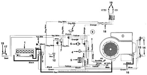 solenoid for mtd yard machine wiring diagram wiring diagram