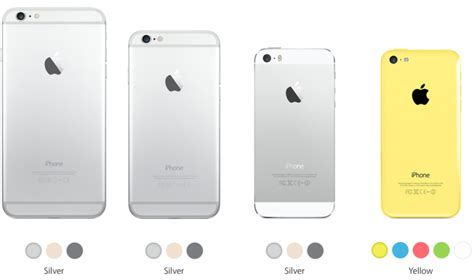 releasing an iphone 6s mini is a no brainer for apple bgr