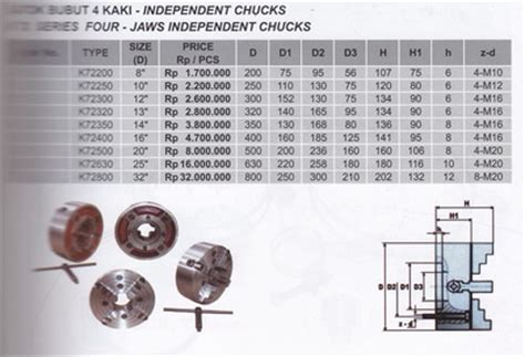 Catok Mesin Bubut 3 09b catok bubut 4 kaki 8 products of perkakas catok