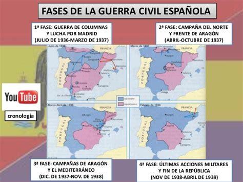 la guerra civil espanola tema 10 la guerra civil