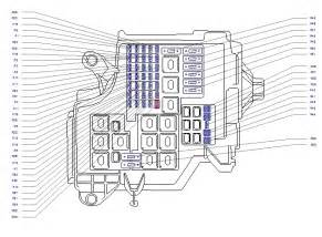 Opel Zafira Fuse Box Diagram Vauxhall Zafira B Central Locking Wiring Diagram Wiring