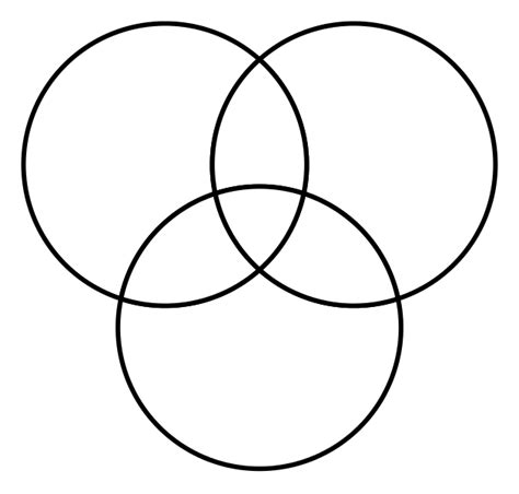 venn diagram with 3 circles template file intersection of 3 circles 0 svg wikimedia commons
