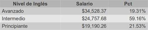 estudio de salarios 2014 sg estudio de salarios sg 2012 sg buzz