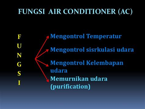 fungsi kapasitor pada air conditioner fungsi kapasitor air conditioner 28 images fungsi kapasitor air conditioner 28 images fungsi