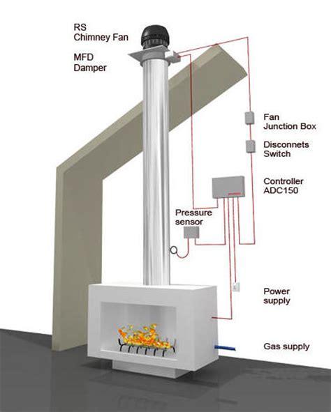 chimney fan for fireplace chimney fan source exhausto is now enervex chimney fans