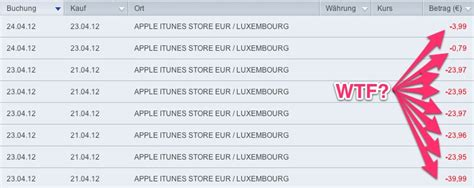 Sle Credit Card Number For Itunes Itunes Store Hacked Ramonskis