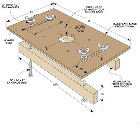 woodworking jig plans free router jig for mortises woodsmith tips