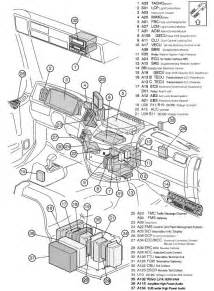 volvo fh12 fuse box wiring diagram schemes