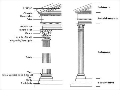 cornisa significado arquitectura historia cultura y arte orden corintio tema