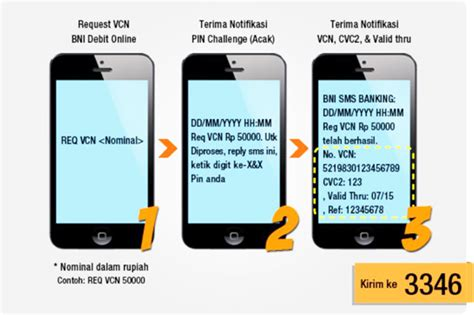 format syntax bni sms banking bni debit online how to pay on nusatrip com