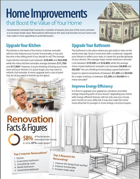 home improvements that increase the value of your home