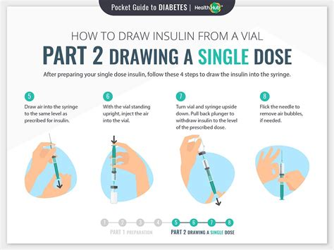 Drawing Up Insulin by Pocket Guide To Diabetes
