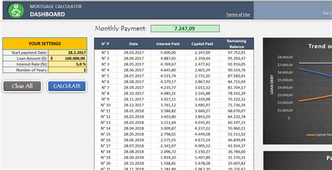 mortgage calculator free excel template to calculate