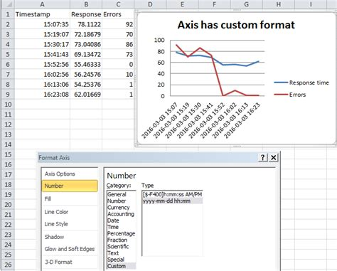 format excel axis date excel plot against a date time x series stack overflow