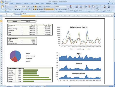 daily dashboard template how to create dashboard spreadsheet in excel microsoft