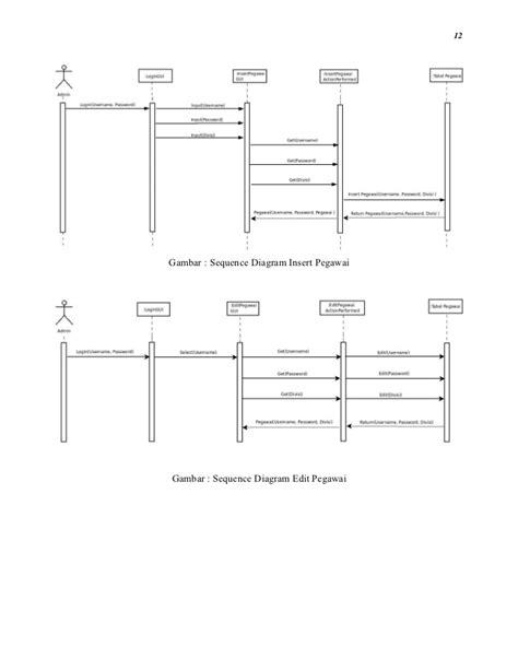 Tabel Alat Tulis Kantor software requirementsspecification aplikasi logistik alat tulis kantor