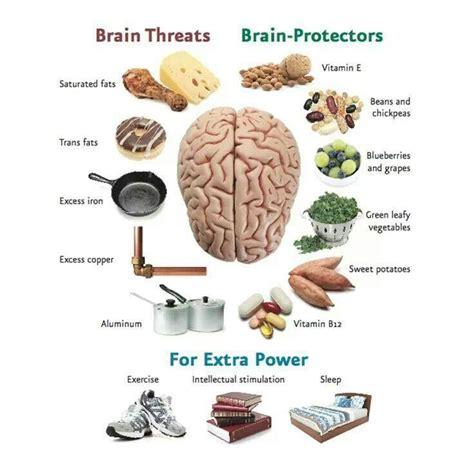 Https Www Davidwolfe Brain Aluminum 3 Ways Detox by 25 Best Ideas About Brain Tumor On Brain