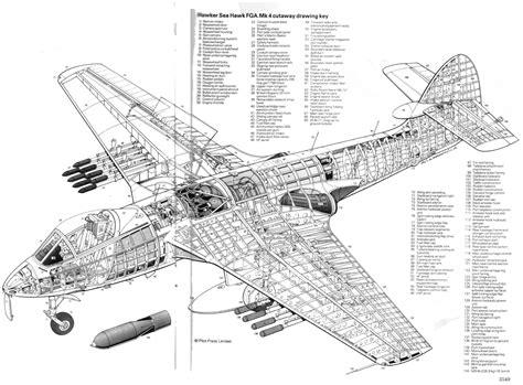 what is a cutaway diagram hawker sea hawk fga mk4 cutaway drawing key csc