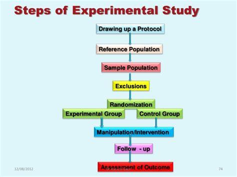 experimental design on biostatistics research methodology biostatistics