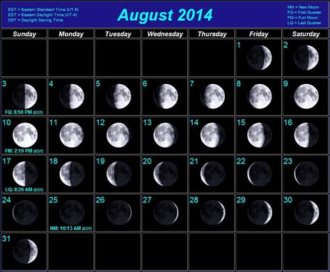 Moon Calendar Moon Phases Calendar Of December 2014 New Calendar