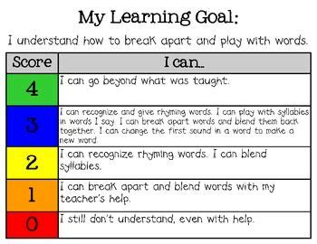 printable common core learning targets kindergarten common core ela learning goals and learning