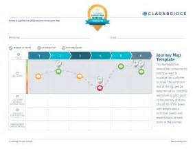customer experience journey map template customer journey map template clarabridge