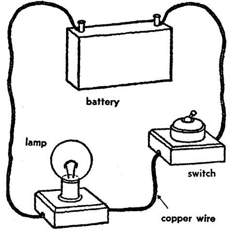 electricity quiz proprofs quiz