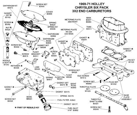 holley carb diagram index of images diagrams