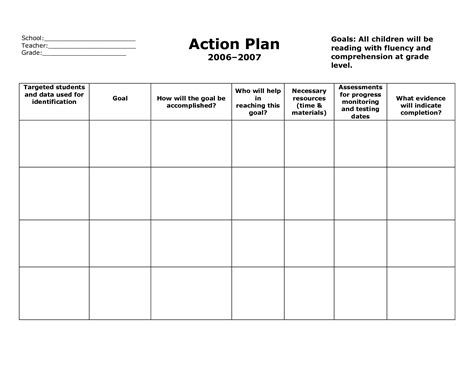 action plan templates free free business template