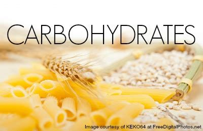 carbohydrates research carbohydrates for performance feedthemachine