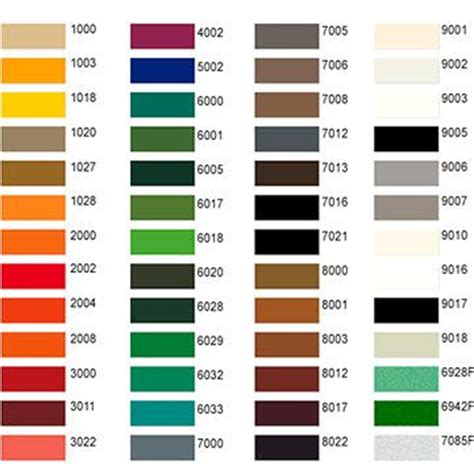 17 images about color codes on charts india and teal paint colors