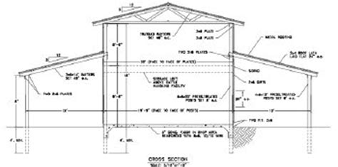 barn house plans free barn dimensions x 10 shed plans the simple shed type shed plans package