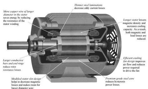motor pattern ne demek motor nedir ne demek motor resimleri
