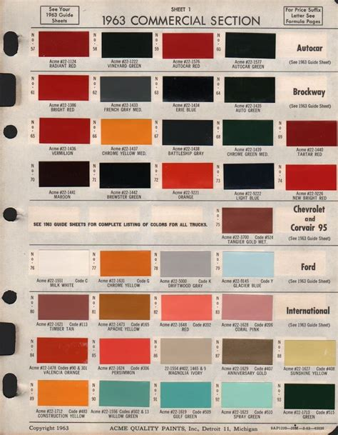 truck colors paint chips 1963 chevy truck chevrolet chevy