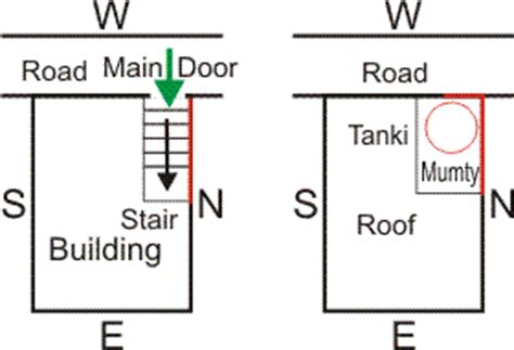 stairs construction with door construction of stairs with gate basic for