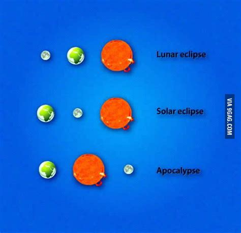 Renewable Difference Detox Shoo by The Difference Between Solar And Lunar Eclipse 9gag