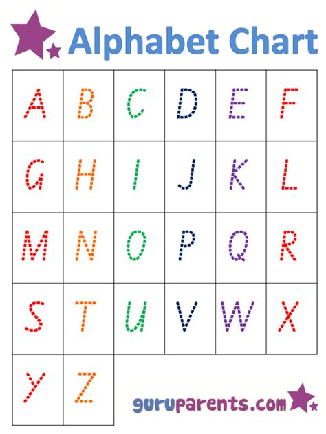Abc Worksheets by Handwriting Worksheets Alphabet Writing