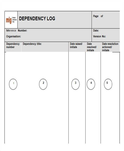 project dependency management template 38 log templates in word