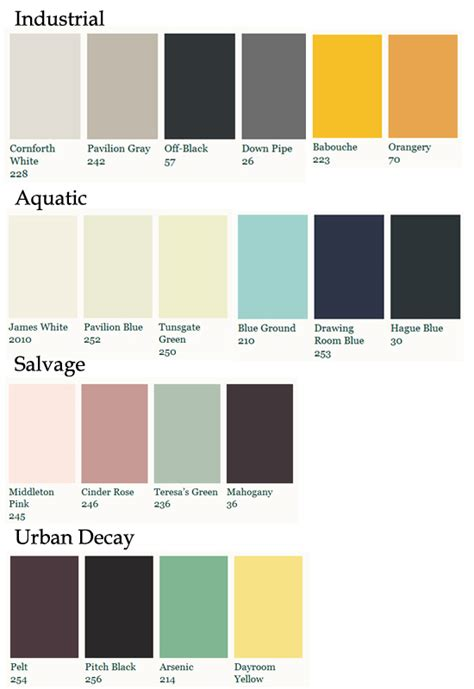 paint colour schemes paint paint and more paint rated people blog