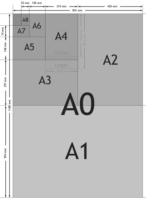 a4 printable area size dimensions of paper sizes