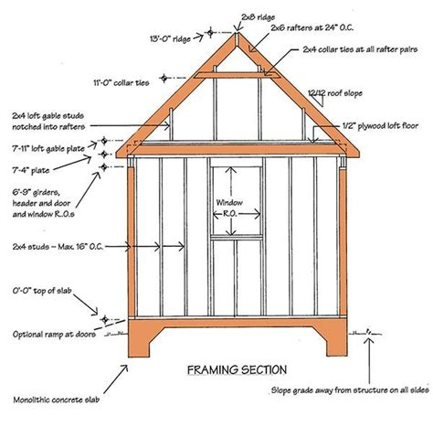 Average Cost To Build A 10x12 Shed by 10 215 12 Storage Shed Building Plans Blueprints With Gable Roof